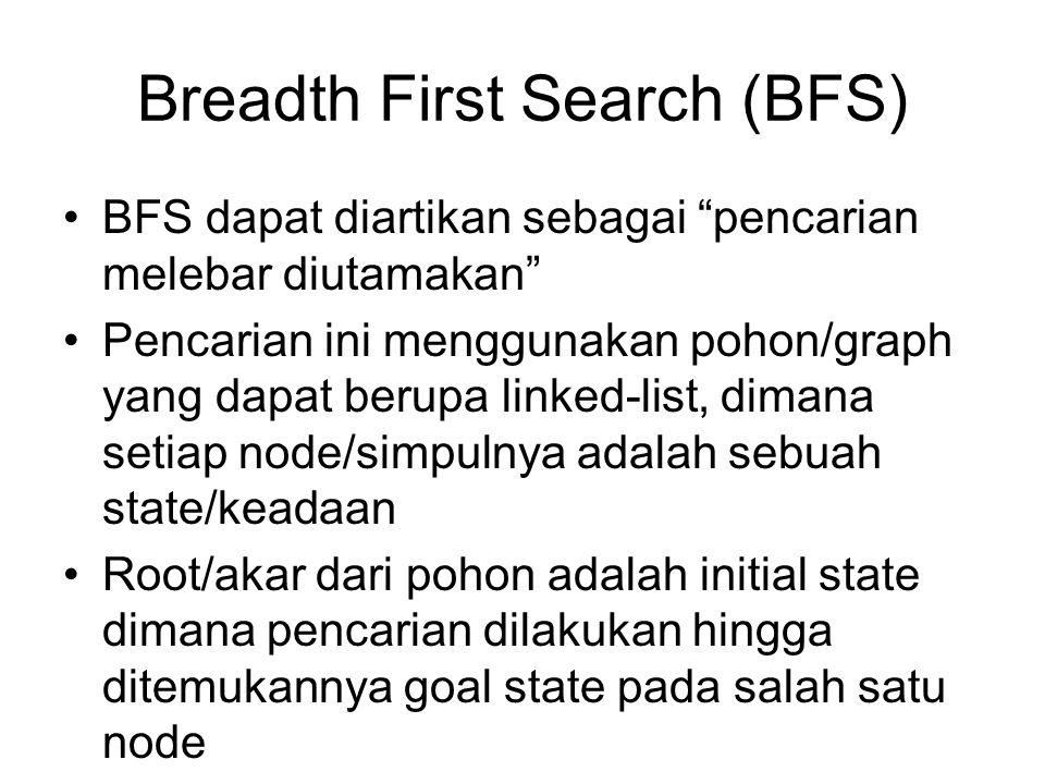 "Breadth First Search (BFS) BFS dapat diartikan sebagai ""pencarian melebar diutamakan"" Pencarian ini menggunakan pohon/graph yang dapat berupa linked-l"