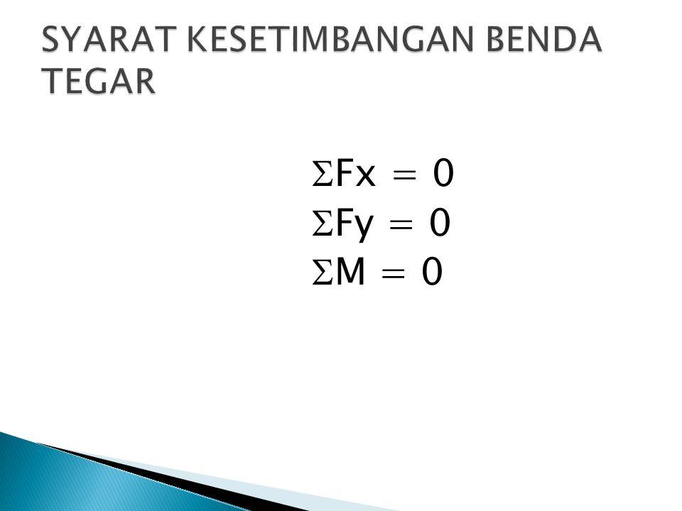  Fx = 0  Fy = 0  M = 0