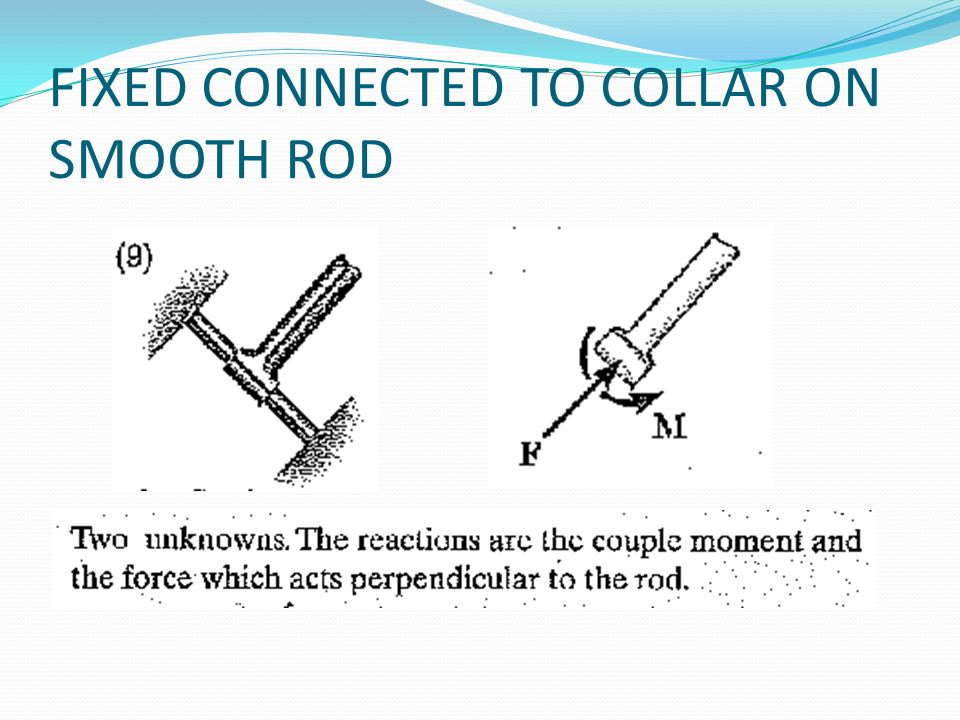 FIXED CONNECTED TO COLLAR ON SMOOTH ROD