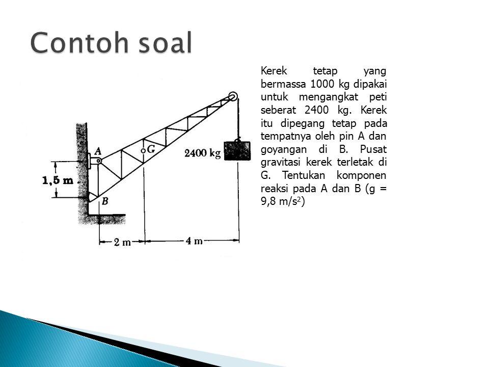 Kerek tetap yang bermassa 1000 kg dipakai untuk mengangkat peti seberat 2400 kg. Kerek itu dipegang tetap pada tempatnya oleh pin A dan goyangan di B.