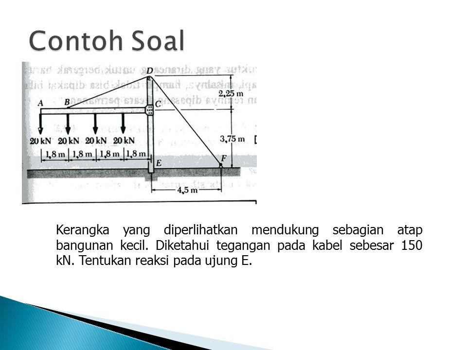 Kerangka yang diperlihatkan mendukung sebagian atap bangunan kecil. Diketahui tegangan pada kabel sebesar 150 kN. Tentukan reaksi pada ujung E.