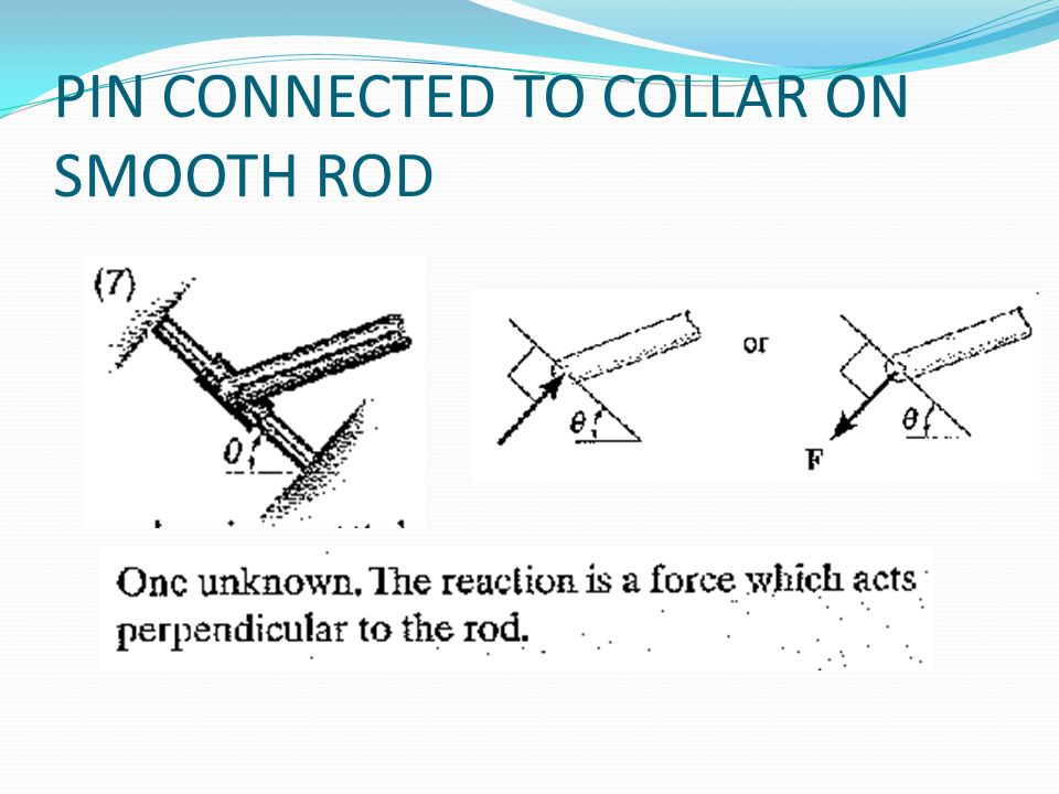 PIN CONNECTED TO COLLAR ON SMOOTH ROD