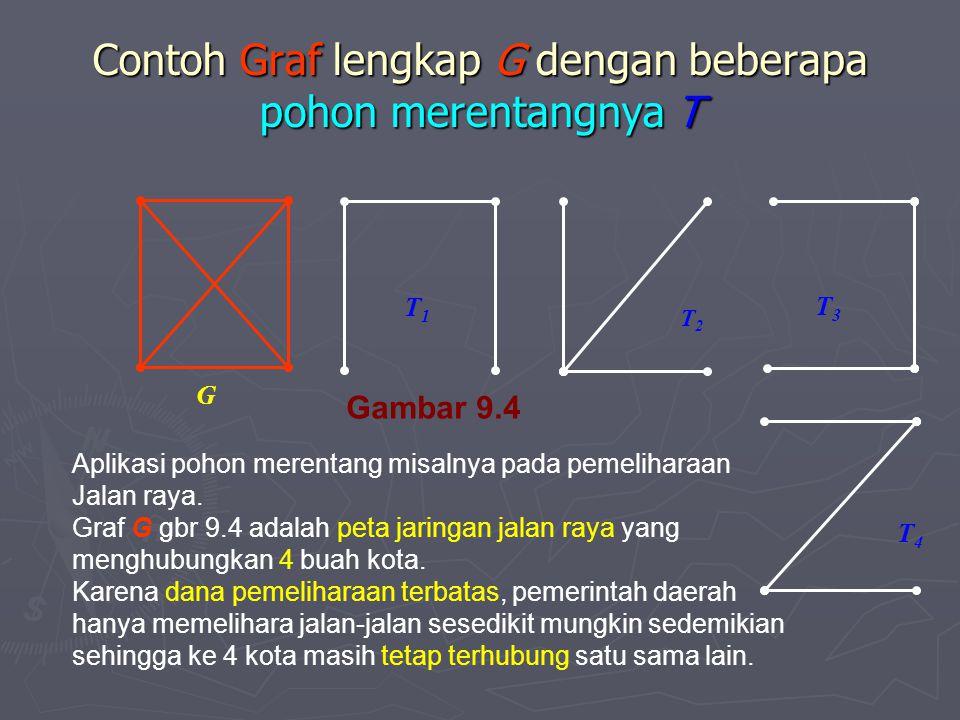 Contoh Graf lengkap G dengan beberapa pohon merentangnya T G T1T1 T3T3 T4T4 T2T2 Gambar 9.4 Aplikasi pohon merentang misalnya pada pemeliharaan Jalan