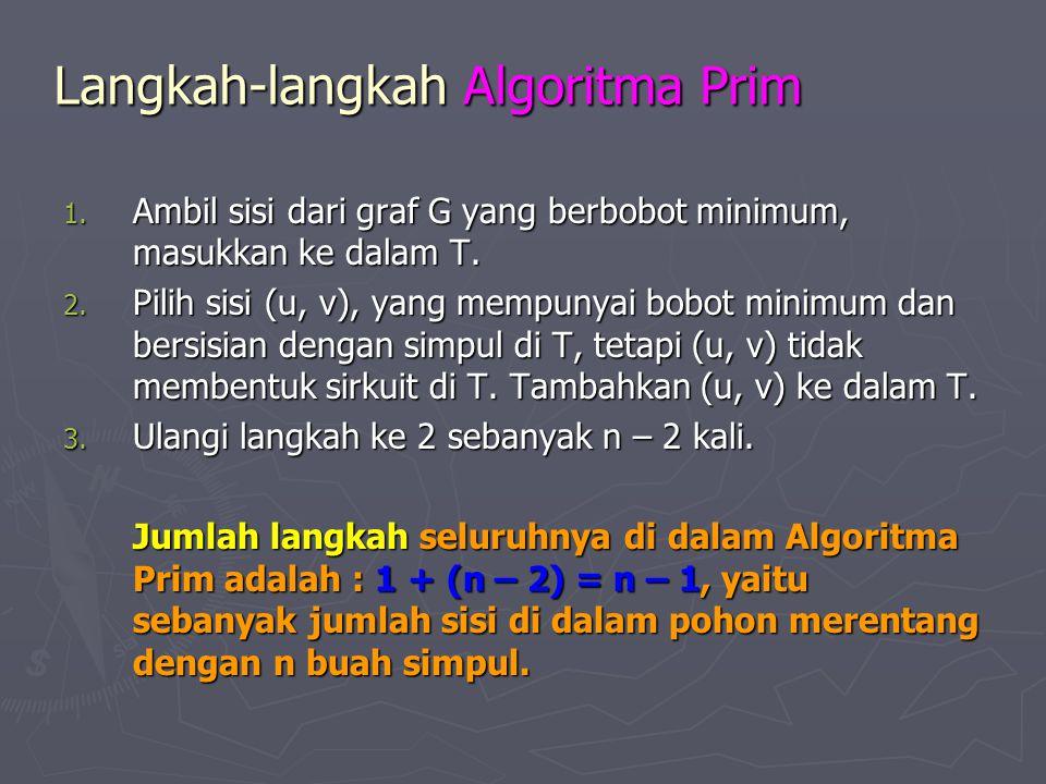 Langkah-langkah Algoritma Prim 1. Ambil sisi dari graf G yang berbobot minimum, masukkan ke dalam T. 2. Pilih sisi (u, v), yang mempunyai bobot minimu