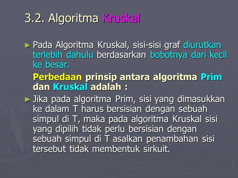 3.2. Algoritma Kruskal ► Pada Algoritma Kruskal, sisi-sisi graf diurutkan terlebih dahulu berdasarkan bobotnya dari kecil ke besar. Perbedaan prinsip