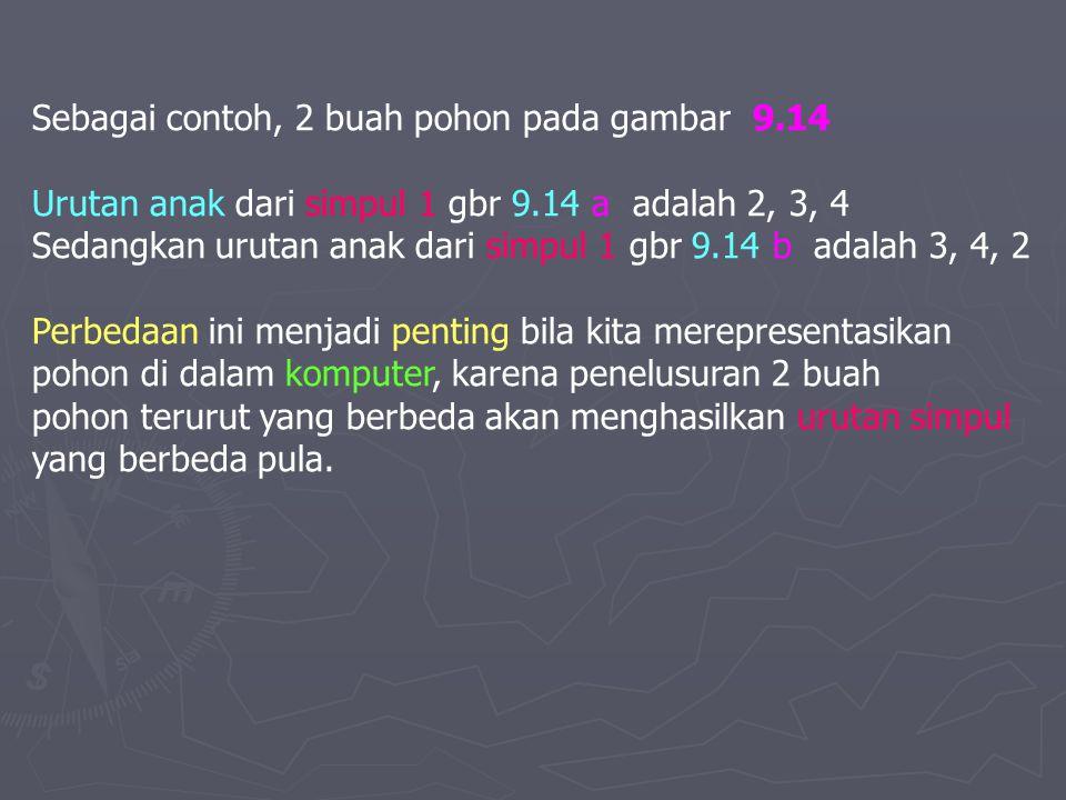 Sebagai contoh, 2 buah pohon pada gambar 9.14 Urutan anak dari simpul 1 gbr 9.14 a adalah 2, 3, 4 Sedangkan urutan anak dari simpul 1 gbr 9.14 b adala