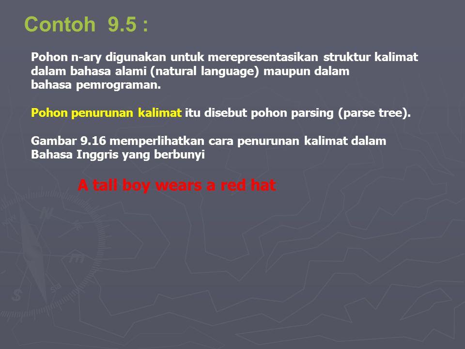 Contoh 9.5 : Pohon n-ary digunakan untuk merepresentasikan struktur kalimat dalam bahasa alami (natural language) maupun dalam bahasa pemrograman. Poh