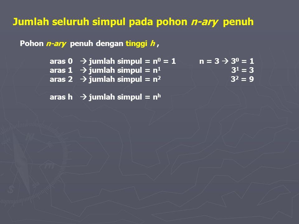 Jumlah seluruh simpul pada pohon n-ary penuh Pohon n-ary penuh dengan tinggi h, aras 0  jumlah simpul = n 0 = 1 n = 3  3 0 = 1 aras 1  jumlah simpu