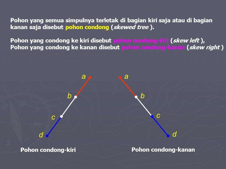 a b c d d c b a Pohon yang semua simpulnya terletak di bagian kiri saja atau di bagian kanan saja disebut pohon condong (skewed tree ). Pohon yang con