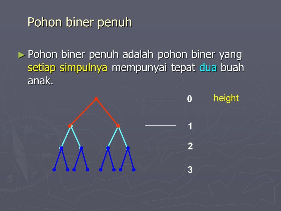 Pohon biner penuh ► Pohon biner penuh adalah pohon biner yang setiap simpulnya mempunyai tepat dua buah anak. 0 1 2 3 height