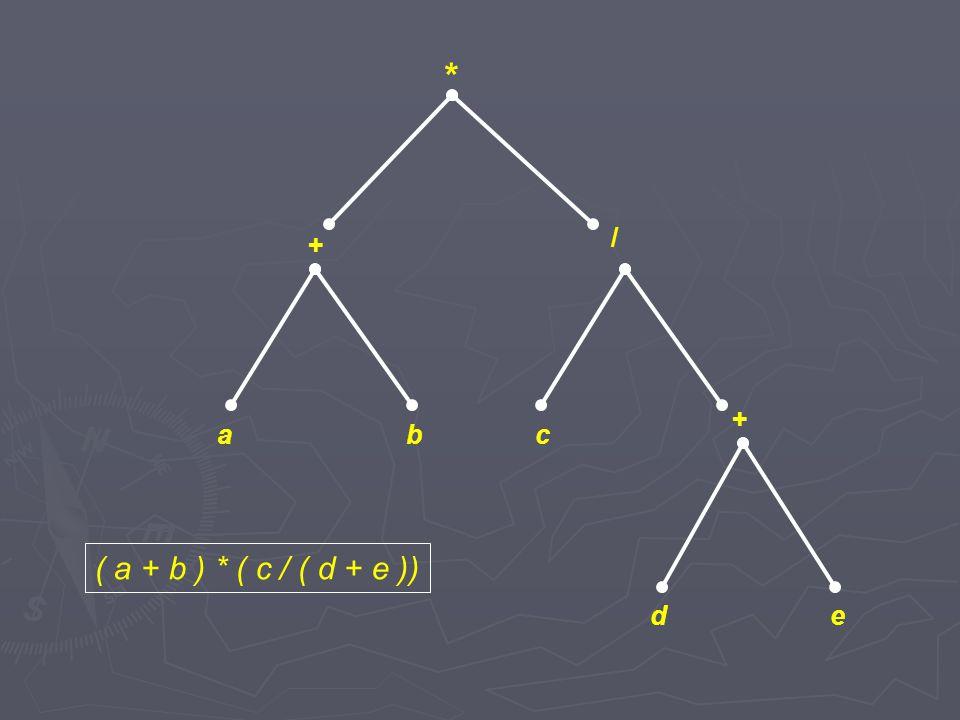 b + * / e ac d + ( a + b ) * ( c / ( d + e ))