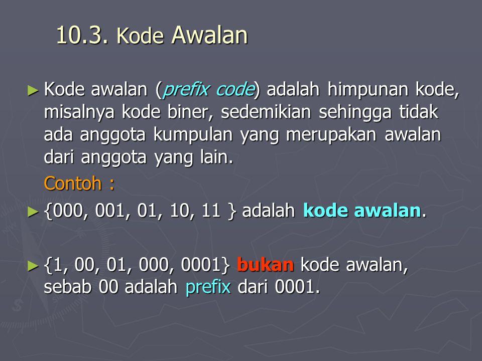 10.3. Kode Awalan ► Kode awalan (prefix code) adalah himpunan kode, misalnya kode biner, sedemikian sehingga tidak ada anggota kumpulan yang merupakan