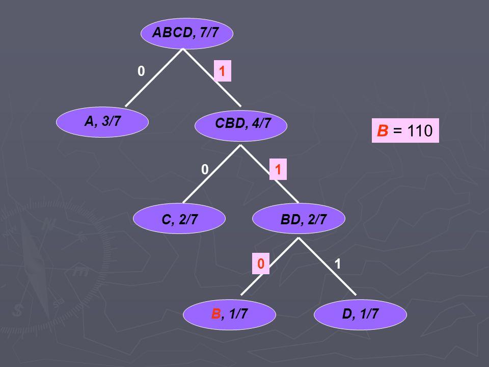ABCD, 7/7 CBD, 4/7 A, 3/7 BD, 2/7C, 2/7 B, 1/7D, 1/7 0 1 1 0 01 B = 110