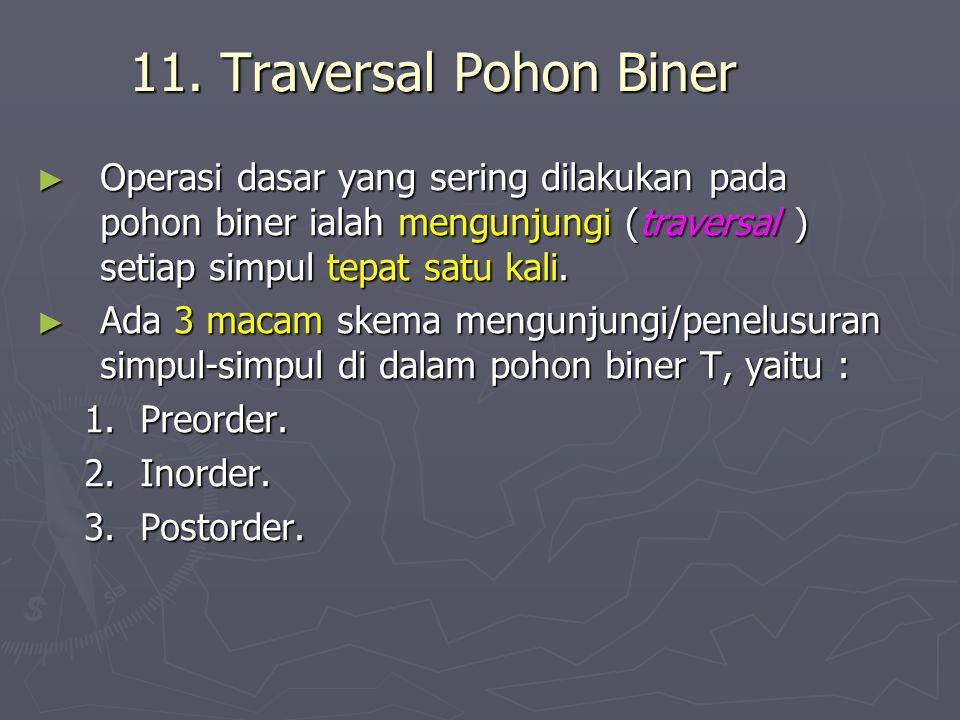 11. Traversal Pohon Biner ► Operasi dasar yang sering dilakukan pada pohon biner ialah mengunjungi (traversal ) setiap simpul tepat satu kali. ► Ada 3