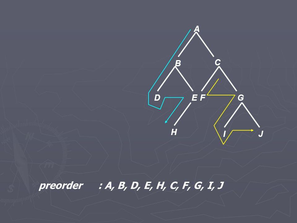F B DE C A H G JI preorder: A, B, D, E, H, C, F, G, I, J