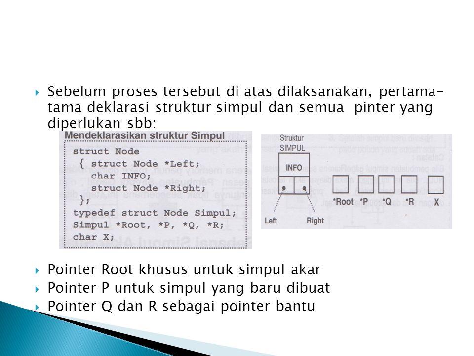 struct Node { struct Node *Left; char INFO; struct Node *Right; }; typedef struct Node Simpul; Simpul *P, *Root, *Current; Simpul *Q[30]; void Inisialisasi() { Root = NULL; P = NULL; }