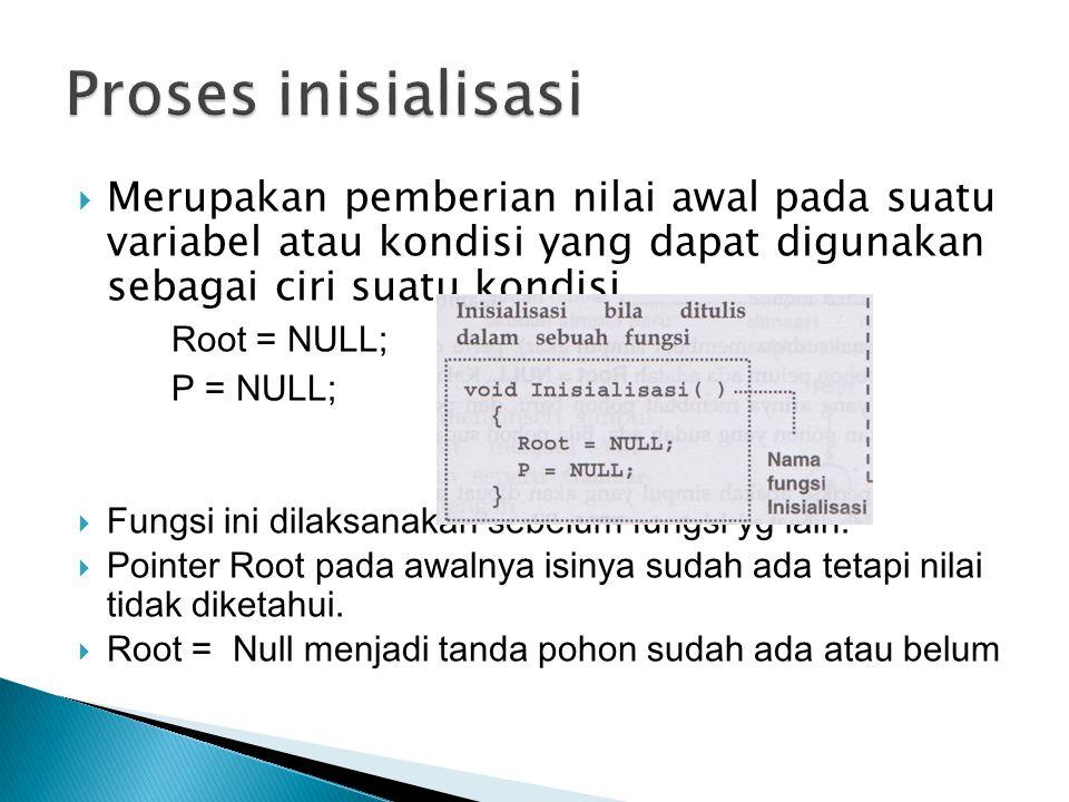 void BuatSimpul (char x) { P=(Simpul*) malloc(sizeof(Simpul)); if (P != NULL) { P->INFO = x; P->Left = NULL; P->Right = NULL; } else { printf ( Memory Heap Full ); exit (1); }