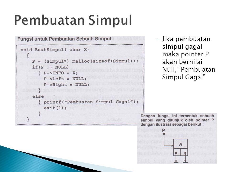 void BuatSimpulAkar() { if (Root == NULL) { if(P != NULL) { Root = P; Root->Left = NULL; Root->Right = NULL; } else printf( \n Simpul Belum Dibuat ); } else printf ( Pohon Sudah Ada ); }