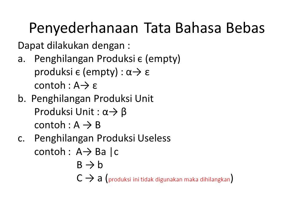 Penyederhanaan Tata Bahasa Bebas Dapat dilakukan dengan : a.Penghilangan Produksi є (empty) produksi є (empty) : α→ ε contoh : A→ ε b. Penghilangan Pr