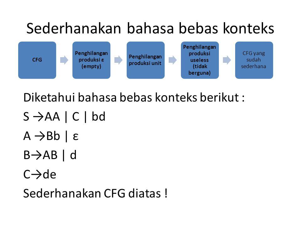 Sederhanakan bahasa bebas konteks Diketahui bahasa bebas konteks berikut : S →AA | C | bd A →Bb | ε B→AB | d C→de Sederhanakan CFG diatas ! CFG Penghi