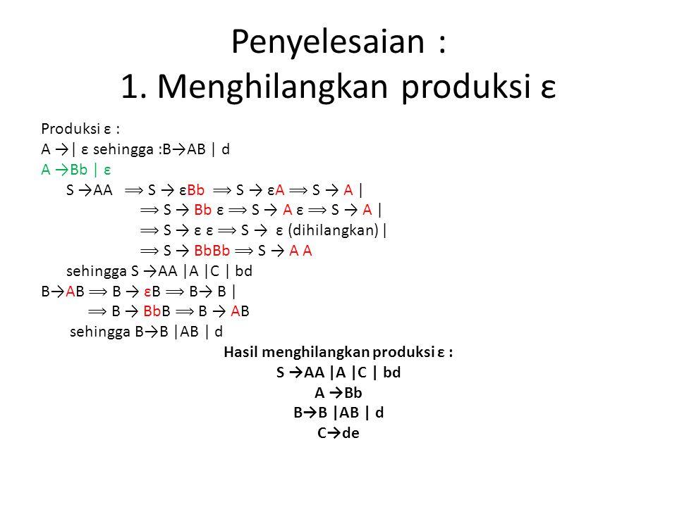 Penyelesaian : 1. Menghilangkan produksi ε Produksi ε : A →| ε sehingga :B→AB | d A →Bb | ε S →AA S → εBb S → εA S → A | S → Bb ε S → A ε S → A | S →
