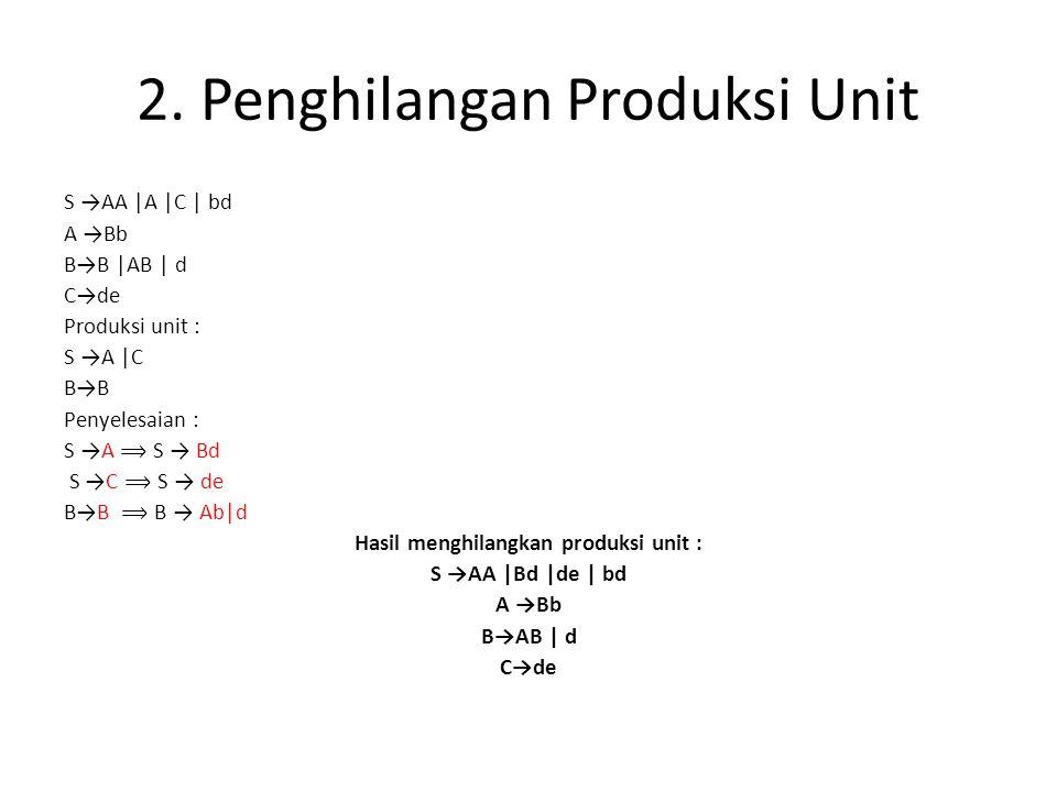2. Penghilangan Produksi Unit S →AA |A |C | bd A →Bb B→B |AB | d C→de Produksi unit : S →A |C B→B Penyelesaian : S →A S → Bd S →C S → de B→B B → Ab|d