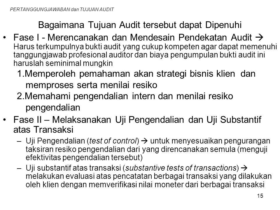 15 PERTANGGUNGJAWABAN dan TUJUAN AUDIT Bagaimana Tujuan Audit tersebut dapat Dipenuhi Fase I - Merencanakan dan Mendesain Pendekatan Audit  Harus ter