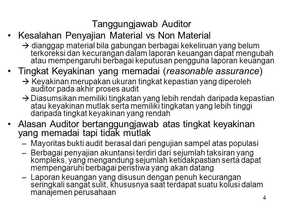4 Tanggungjawab Auditor Kesalahan Penyajian Material vs Non Material  dianggap material bila gabungan berbagai kekeliruan yang belum terkoreksi dan k