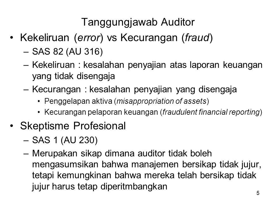 5 Tanggungjawab Auditor Kekeliruan (error) vs Kecurangan (fraud) –SAS 82 (AU 316) –Kekeliruan : kesalahan penyajian atas laporan keuangan yang tidak d
