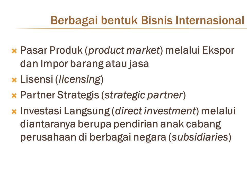Berbagai bentuk Bisnis Internasional  Pasar Produk (product market) melalui Ekspor dan Impor barang atau jasa  Lisensi (licensing)  Partner Strateg