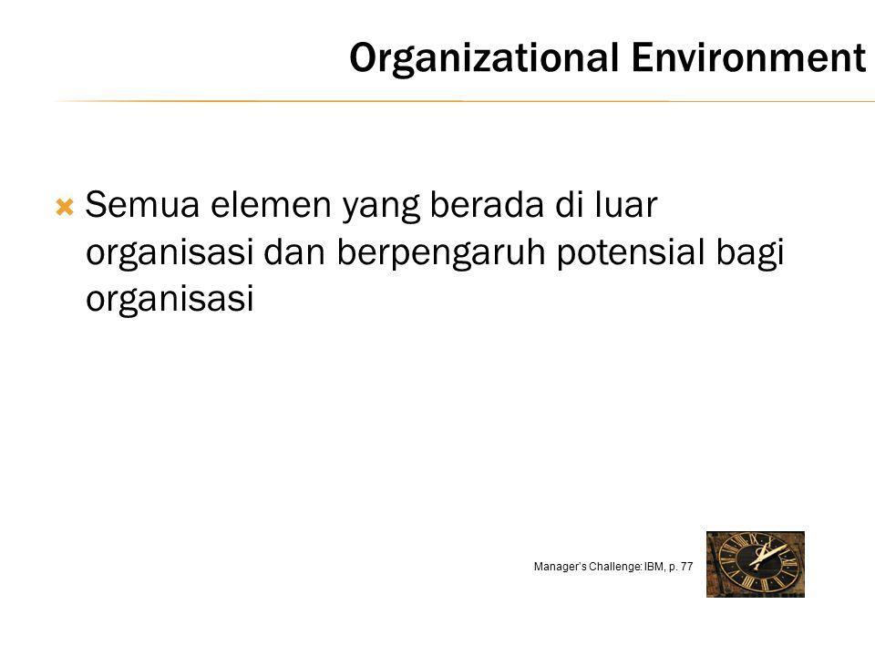 Organizational Environment  Semua elemen yang berada di luar organisasi dan berpengaruh potensial bagi organisasi Manager's Challenge: IBM, p. 77