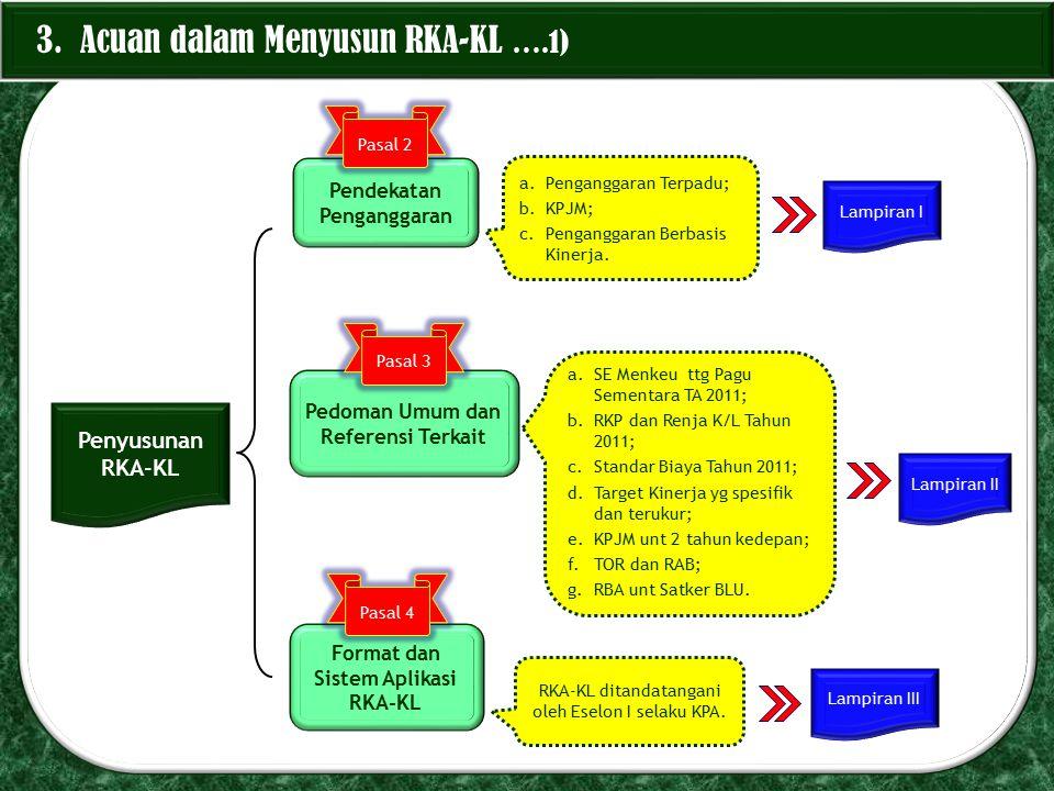 3. Acuan dalam Menyusun RKA-KL ….1) Penyusunan RKA-KL Pendekatan Penganggaran Pedoman Umum dan Referensi Terkait Format dan Sistem Aplikasi RKA-KL a.P
