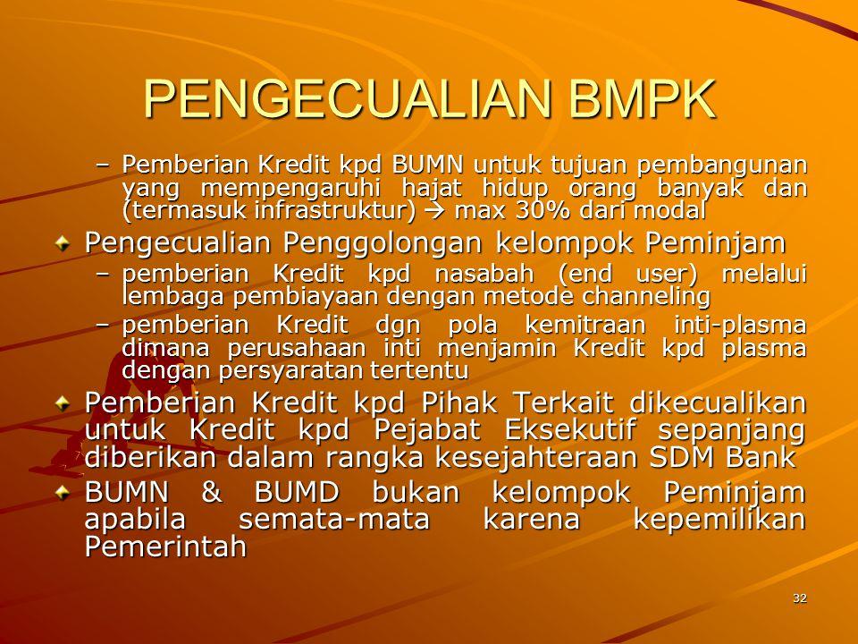 31 PENGECUALIAN BMPK –Penyertaan Modal kpd bank di Indonesia sepanjang Bank melakukan konsolidasi dengan investee. Penyediaan Dana lain kepada investe