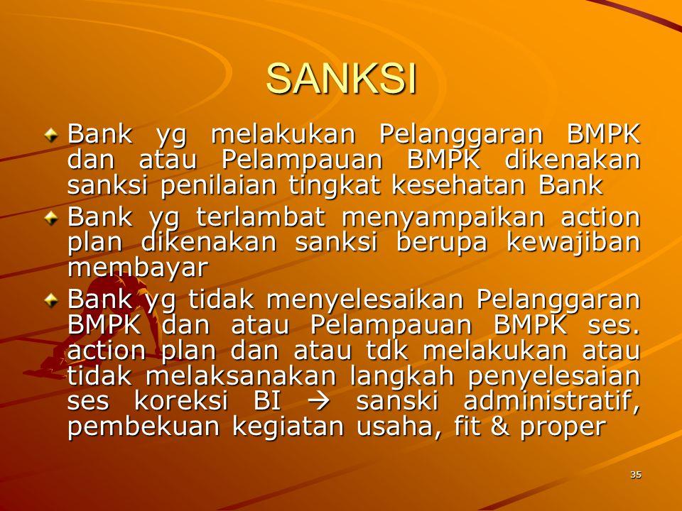 34 KETENTUAN LAIN BI berwenang melakukan koreksi terhadap pelaksanaan ketentuan BMPK oleh Bank Ketentuan dalam PBI ini berlaku pula bagi Penyediaan Dana oleh Bank yang melakukan kegiatan usaha berdasarkan prinsip syariah