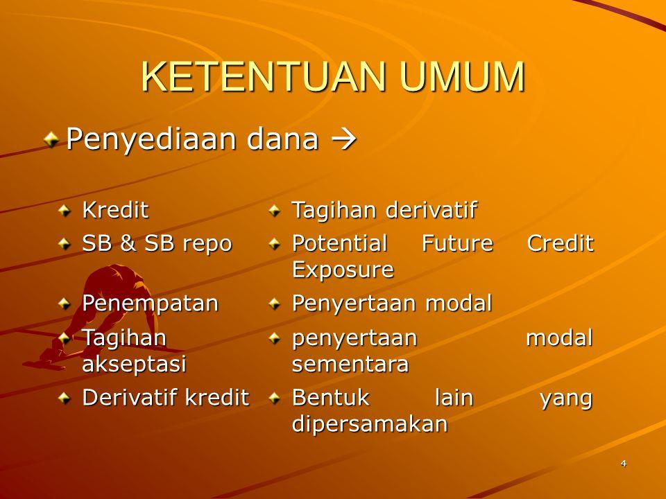 3 KETENTUAN UMUM Bank  bank umum konvensional dan syariah, termasuk KCBA BMPK  persentase maksimum penyediaan dana yang diperkenankan terhadap Modal