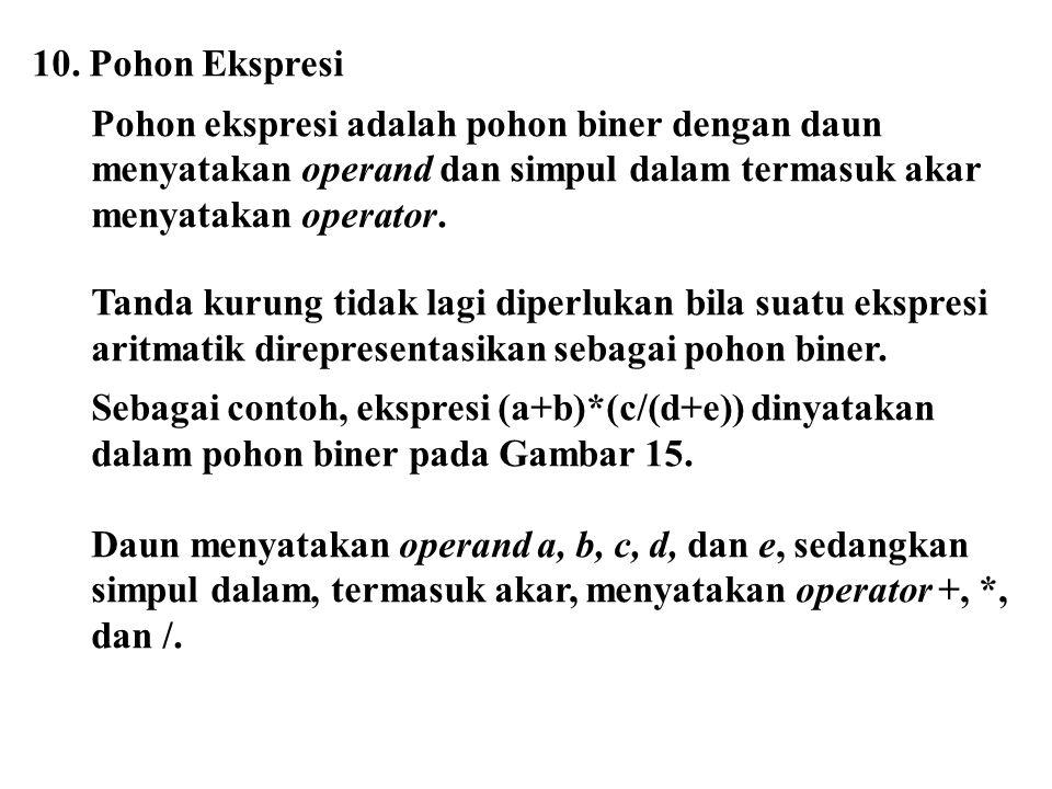 10. Pohon Ekspresi Pohon ekspresi adalah pohon biner dengan daun menyatakan operand dan simpul dalam termasuk akar menyatakan operator. Tanda kurung t