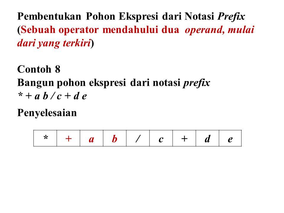 Pembentukan Pohon Ekspresi dari Notasi Prefix (Sebuah operator mendahului dua operand, mulai dari yang terkiri) Contoh 8 Bangun pohon ekspresi dari no