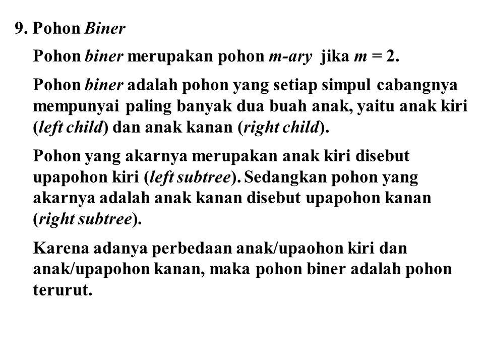 9. Pohon Biner Pohon biner merupakan pohon m-ary jika m = 2. Pohon biner adalah pohon yang setiap simpul cabangnya mempunyai paling banyak dua buah an