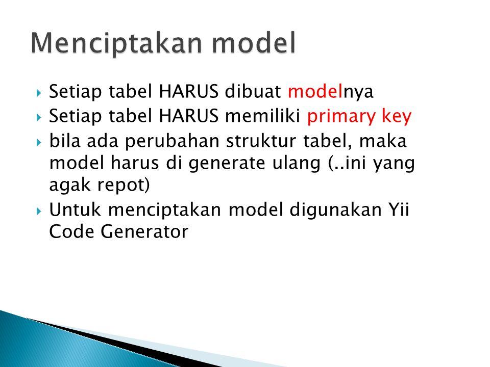  Fasilitas dari Yii yang digunakan untuk membangkitkan secara otomatis:: Controller, CRUD, Form,Model, Modul  Sebuah Model memilik metrhod/fungsi untuk mengatur / memanggil ◦ Nama tabel  table_name() ◦ Mengatur format kolom/isian  rules() ◦ Merelasikan ke tabel lain  relations() ◦ Mengatur atribut / label saat dipakai di form  attributeLabels() ◦ Mangatur pencarian  search()