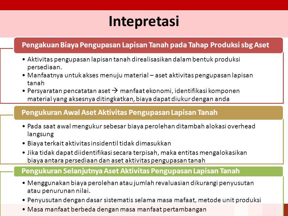 Intepretasi 12 Aktivitas pengupasan lapisan tanah direalisasikan dalam bentuk produksi persediaan. Manfaatnya untuk akses menuju material – aset aktiv