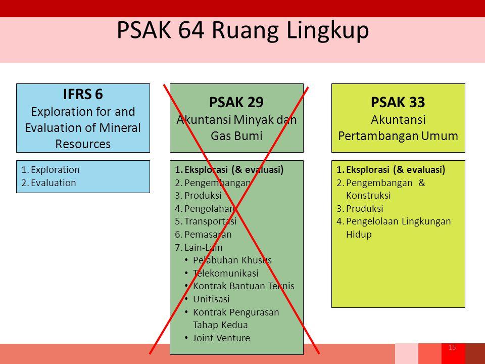 PSAK 64 Ruang Lingkup 15 1.Exploration 2.Evaluation IFRS 6 Exploration for and Evaluation of Mineral Resources PSAK 29 Akuntansi Minyak dan Gas Bumi P