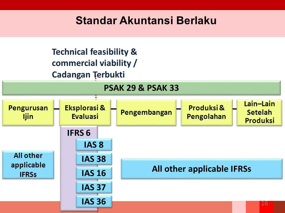Standar Akuntansi Berlaku 16 Pengurusan Ijin Eksplorasi & Evaluasi Pengembangan Produksi & Pengolahan Lain–Lain Setelah Produksi Technical feasibility