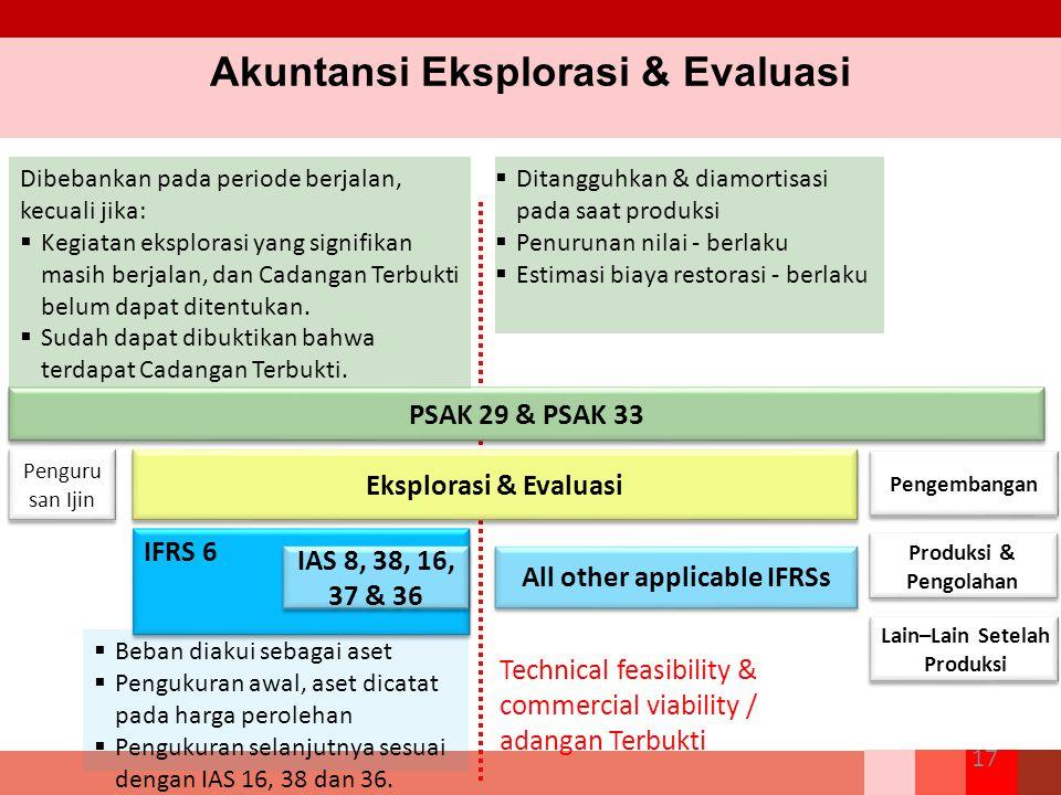 Akuntansi Eksplorasi & Evaluasi 17 Penguru san Ijin Eksplorasi & Evaluasi Pengembangan Produksi & Pengolahan Lain–Lain Setelah Produksi IFRS 6 IAS 8,