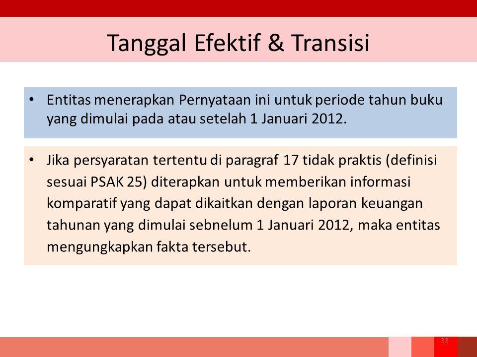 Tanggal Efektif & Transisi Entitas menerapkan Pernyataan ini untuk periode tahun buku yang dimulai pada atau setelah 1 Januari 2012. 33 Jika persyarat