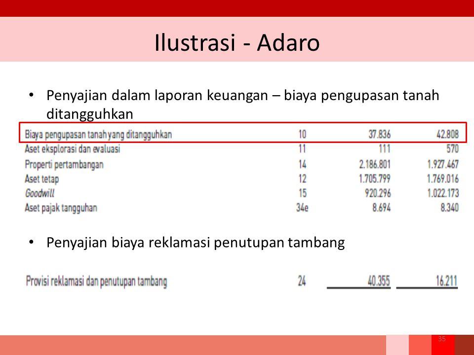 Ilustrasi - Adaro Penyajian dalam laporan keuangan – biaya pengupasan tanah ditangguhkan 35 Penyajian biaya reklamasi penutupan tambang