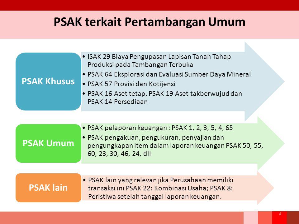 PSAK 33 Akuntansi Pertambangan 1994 Mengatur akuntansi atas aktivitas pertambangan umum secara detail dan rinci.