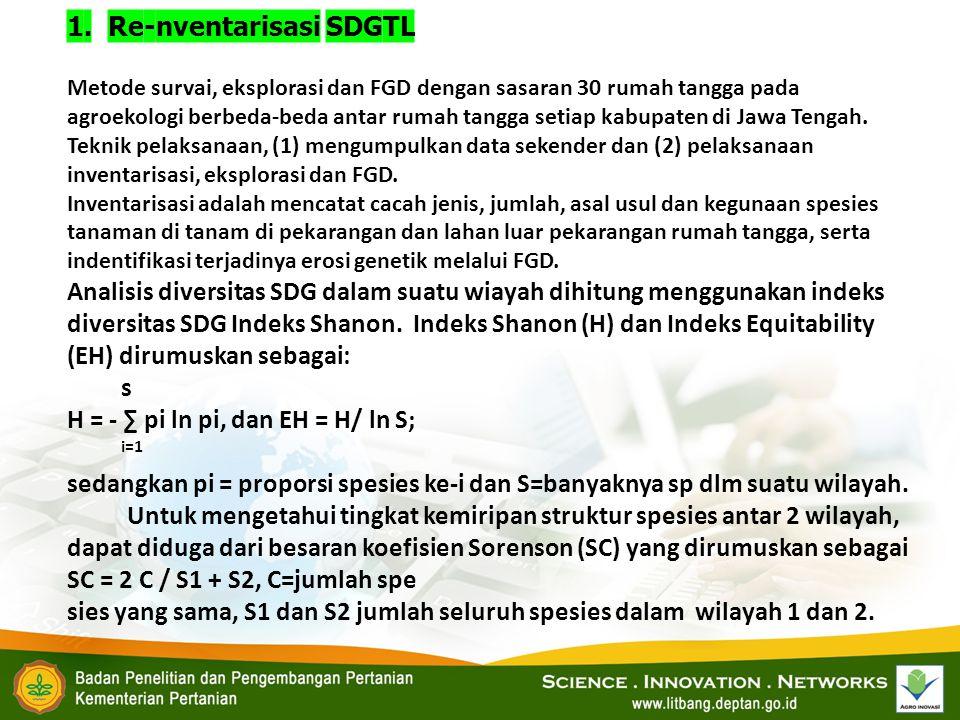 1. Re-nventarisasi SDGTL Metode survai, eksplorasi dan FGD dengan sasaran 30 rumah tangga pada agroekologi berbeda-beda antar rumah tangga setiap kabu