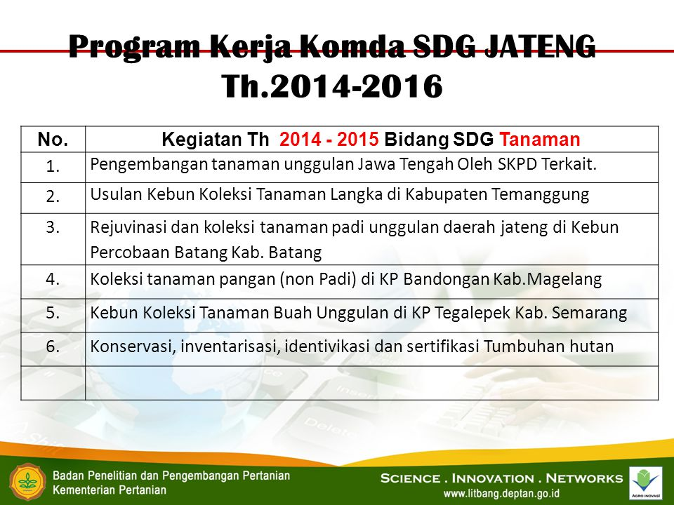 Program Kerja Komda SDG JATENG Th.2014-2016 No.Kegiatan Th 2014 - 2015 Bidang SDG Tanaman 1. Pengembangan tanaman unggulan Jawa Tengah Oleh SKPD Terka