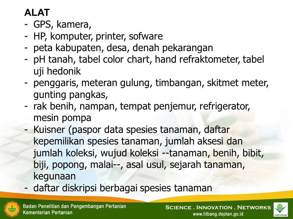 ALAT -GPS, kamera, -HP, komputer, printer, sofware -peta kabupaten, desa, denah pekarangan -pH tanah, tabel color chart, hand refraktometer, tabel uji