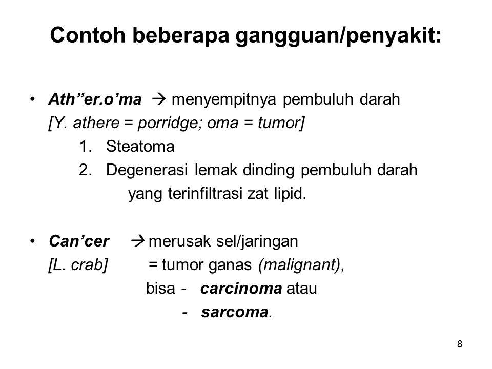 """8 Contoh beberapa gangguan/penyakit: Ath""""er.o'ma  menyempitnya pembuluh darah [Y. athere = porridge; oma = tumor] 1. Steatoma 2. Degenerasi lemak din"""